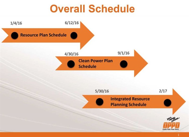 Overall Schedule Image