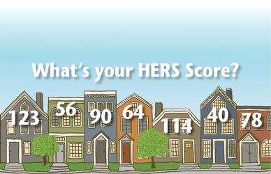 Hers Score Neighborhood