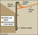 OPPD is responsible for the power line and feeder lines off the power line. The homeowner is responsible for and must repair the meter socket, the power mast and the feeder lines off the power mast.